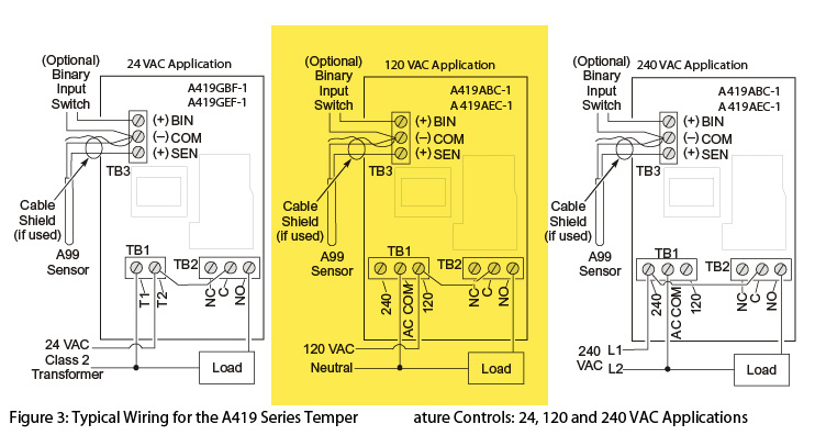 related keywords suggestions for johnson controls a419 wiring diagram